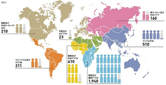 世界 感染 者 数